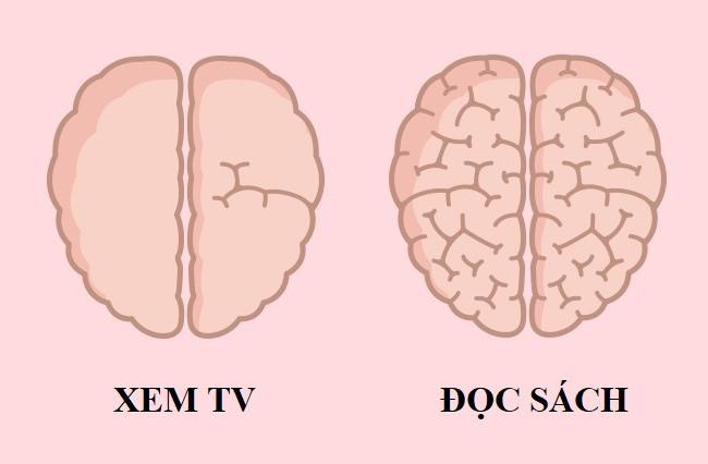 7 thói quen có thể làm thay đổi não bộ